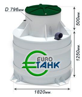 Септик Евротанк 10